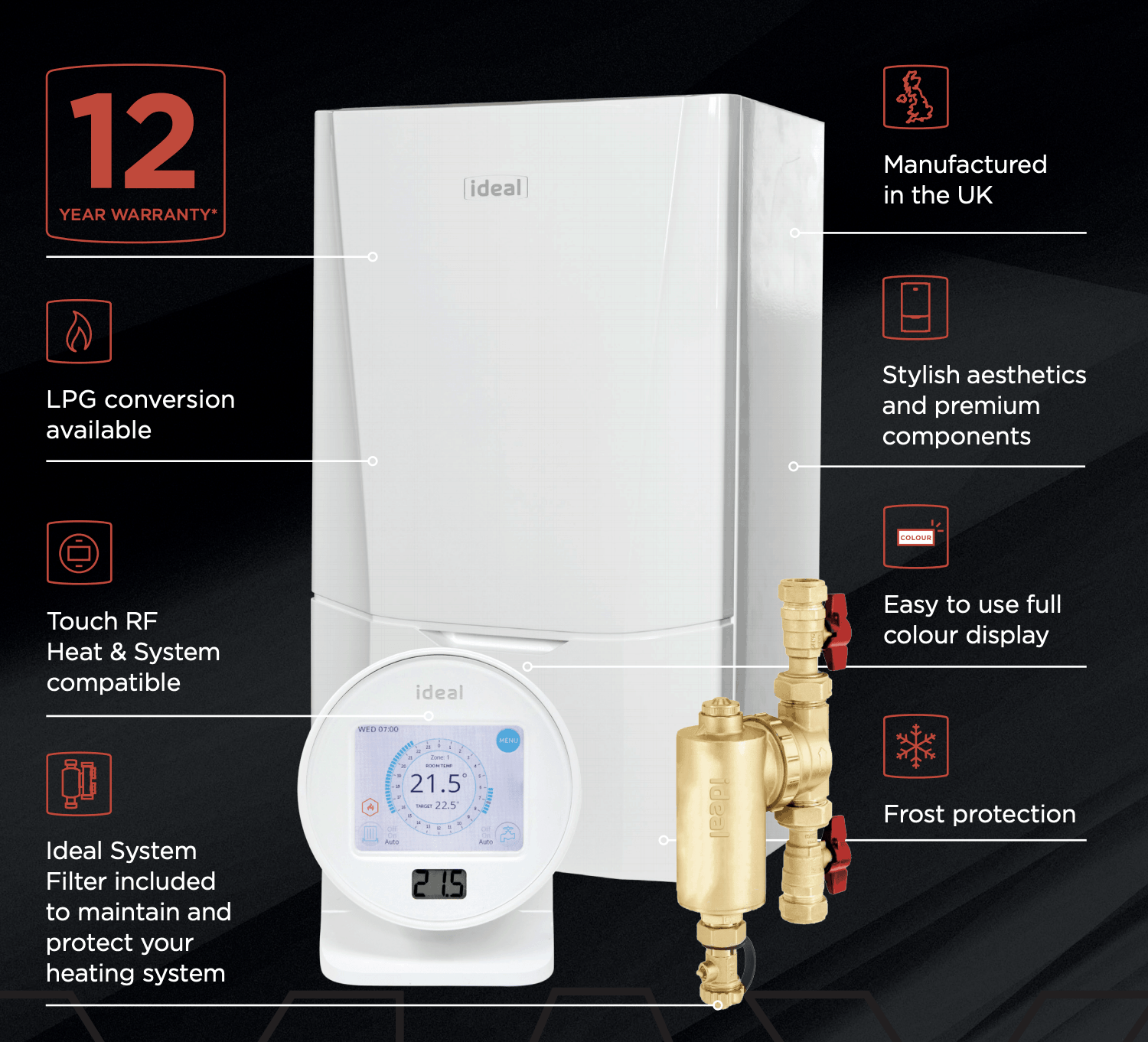 ideal gas boilers infographic